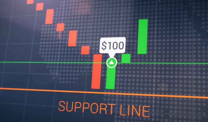 ExpertOption प्लेटफॉर्म पर रिबाउंड लाइन रणनीति